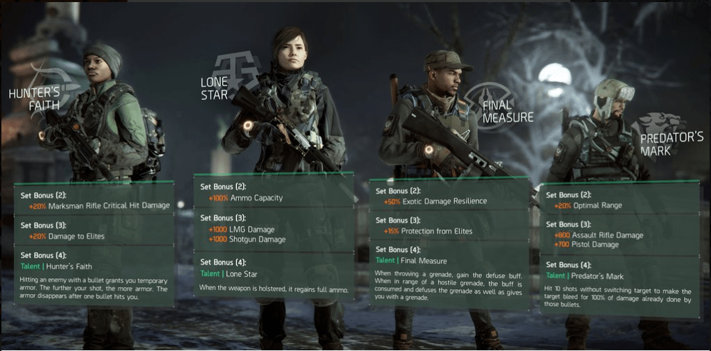 the-division kit equipement 1.2