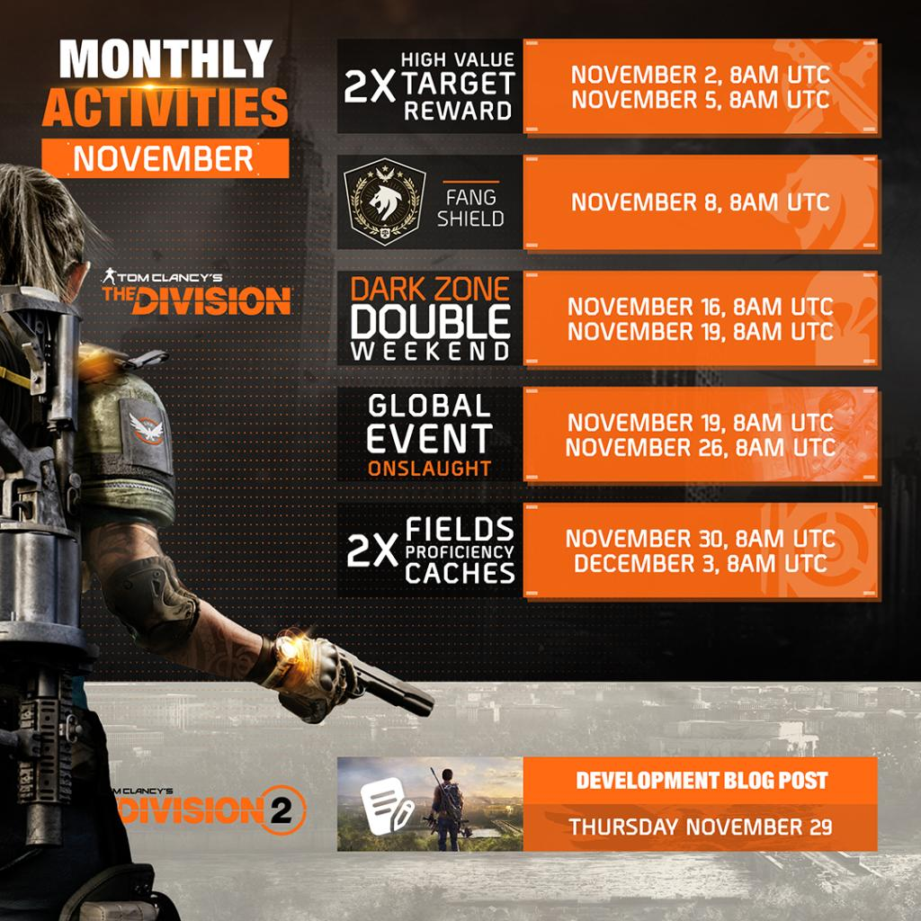 The Division planning novembre