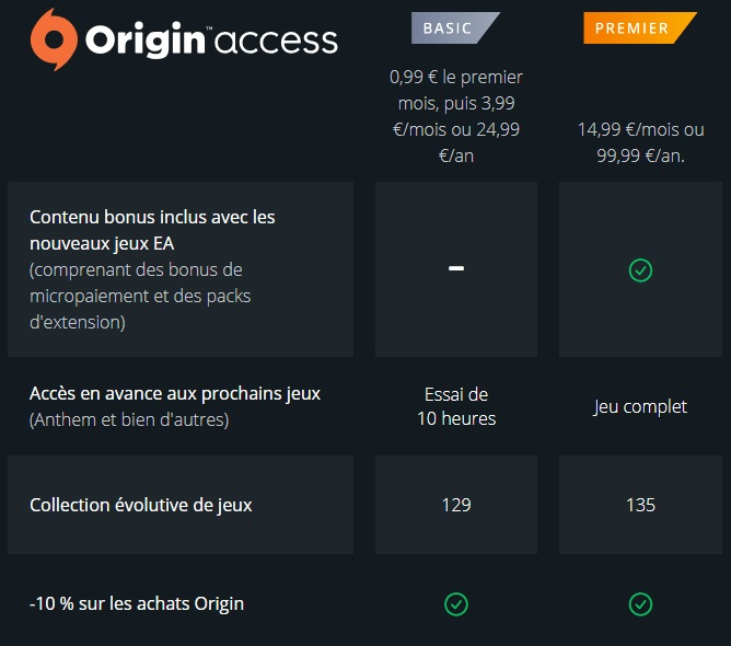 Anthem EA access origin access
