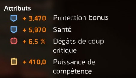 the division 2 attributs