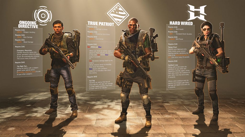 the division 2 gear set bonus