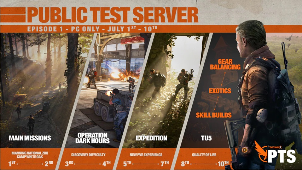 The Division 2 -Title Update 5 : Le Planning et le patch-notes du