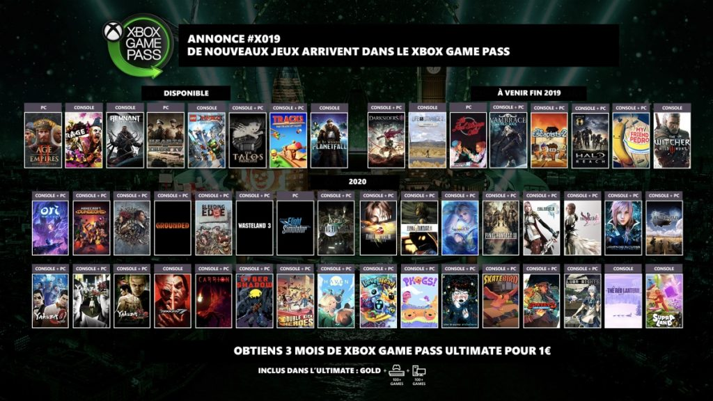 xbox game pass jeux 2019 2020