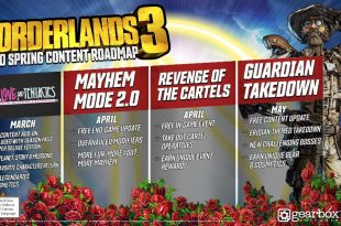 borderlands 3 feuille de route