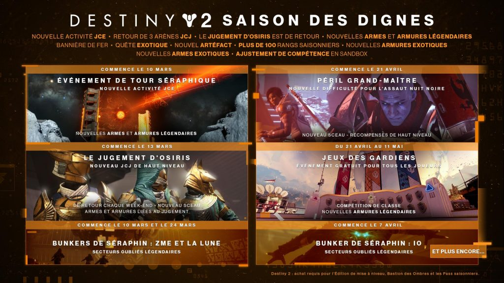destiny 2 saison 10 planning