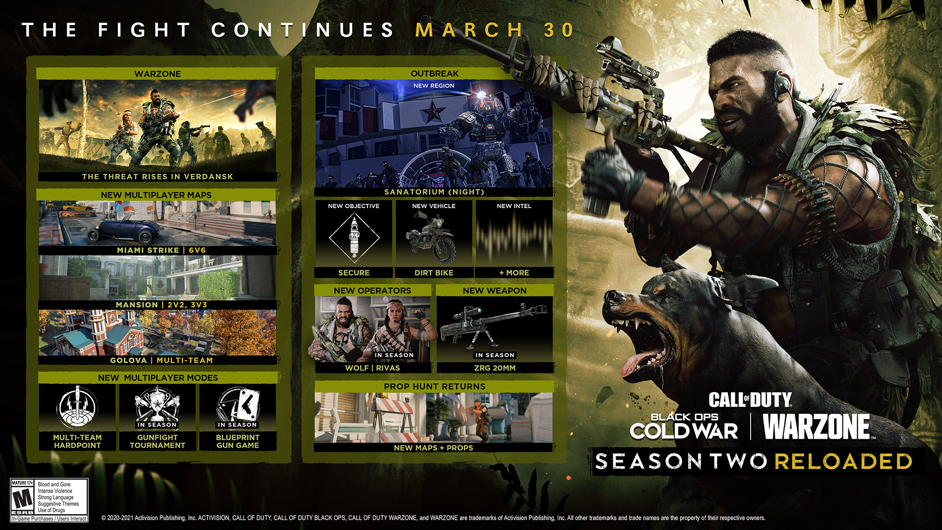 Call of Duty Black Ops Cold War Patch 1.14